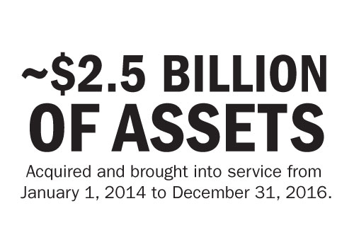 ~$2.5 billion of assets acquired and brought into service from January 1, 2014 to December 31, 2016